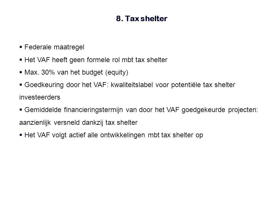  Federale maatregel  Het VAF heeft geen formele rol mbt tax shelter  Max.