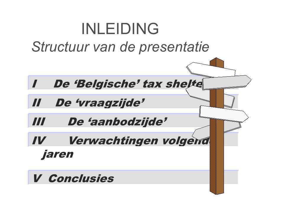 V Conclusies I De 'Belgische' tax shelter II De 'vraagzijde' IV Verwachtingen volgende jaren III De 'aanbodzijde' INLEIDING Structuur van de presentatie