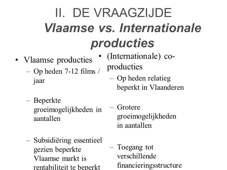 II. DE VRAAGZIJDE Vlaamse vs.