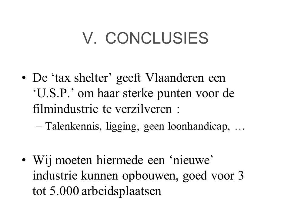 V. CONCLUSIES •De 'tax shelter' geeft Vlaanderen een 'U.S.P.' om haar sterke punten voor de filmindustrie te verzilveren : –Talenkennis, ligging, geen