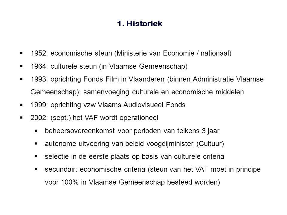 2. Het VAF gesitueerd binnen het Vlaams audiovisueel beleid