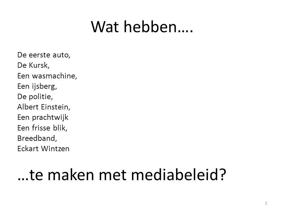 Innovatie 2.0 Media Plaza 14The Future is Now Wim van Rooijen