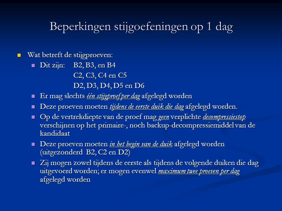 Beperkingen stijgoefeningen op 1 dag  Wat betreft de stijgproeven:  Dit zijn:B2, B3, en B4 C2, C3, C4 en C5 D2, D3, D4, D5 en D6  Er mag slechts éé