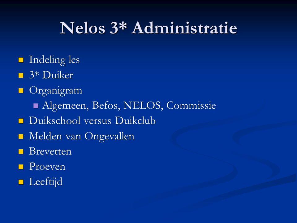 Nelos 3* Administratie  Indeling les  3* Duiker  Organigram  Algemeen, Befos, NELOS, Commissie  Duikschool versus Duikclub  Melden van Ongevalle
