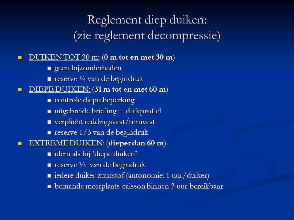 Reglement diep duiken: (zie reglement decompressie)  DUIKEN TOT 30 m: (0 m tot en met 30 m)  geen bijzonderheden  reserve ¼ van de begindruk  DIEP
