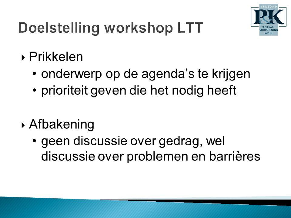 Doelstelling workshop LTT  Prikkelen •onderwerp op de agenda's te krijgen •prioriteit geven die het nodig heeft  Afbakening •geen discussie over ged