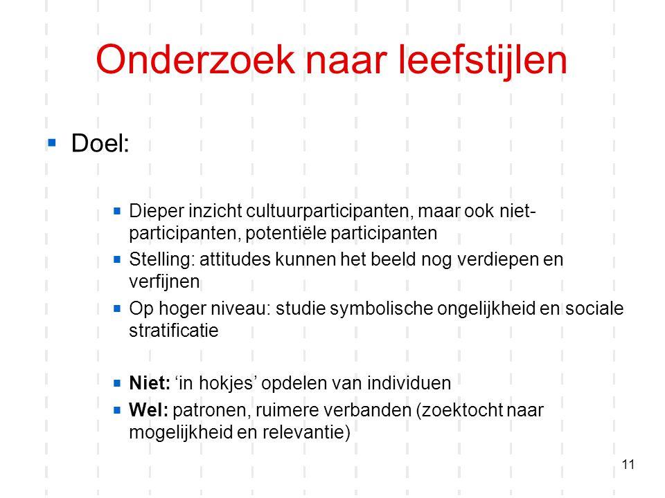 11 Onderzoek naar leefstijlen  Doel:  Dieper inzicht cultuurparticipanten, maar ook niet- participanten, potentiële participanten  Stelling: attitu