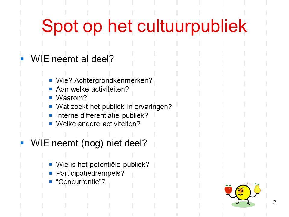 2 Spot op het cultuurpubliek  WIE neemt al deel?  Wie? Achtergrondkenmerken?  Aan welke activiteiten?  Waarom?  Wat zoekt het publiek in ervaring