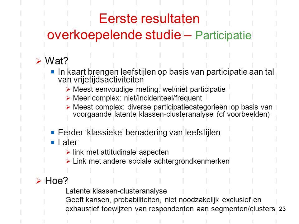 23 Eerste resultaten overkoepelende studie – Participatie  Wat?  In kaart brengen leefstijlen op basis van participatie aan tal van vrijetijdsactivi