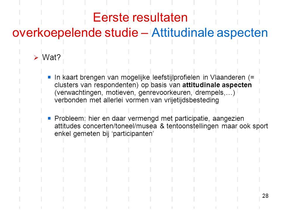 28 Eerste resultaten overkoepelende studie – Attitudinale aspecten  Wat?  In kaart brengen van mogelijke leefstijlprofielen in Vlaanderen (= cluster