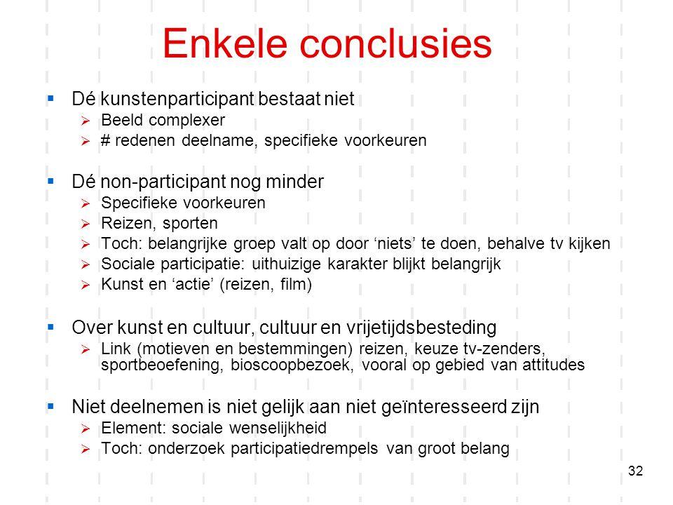 32 Enkele conclusies  Dé kunstenparticipant bestaat niet  Beeld complexer  # redenen deelname, specifieke voorkeuren  Dé non-participant nog minde