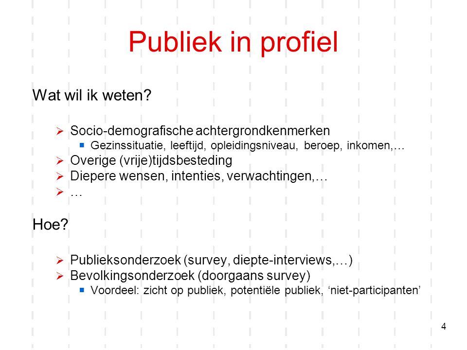 4 Publiek in profiel Wat wil ik weten?  Socio-demografische achtergrondkenmerken  Gezinssituatie, leeftijd, opleidingsniveau, beroep, inkomen,…  Ov