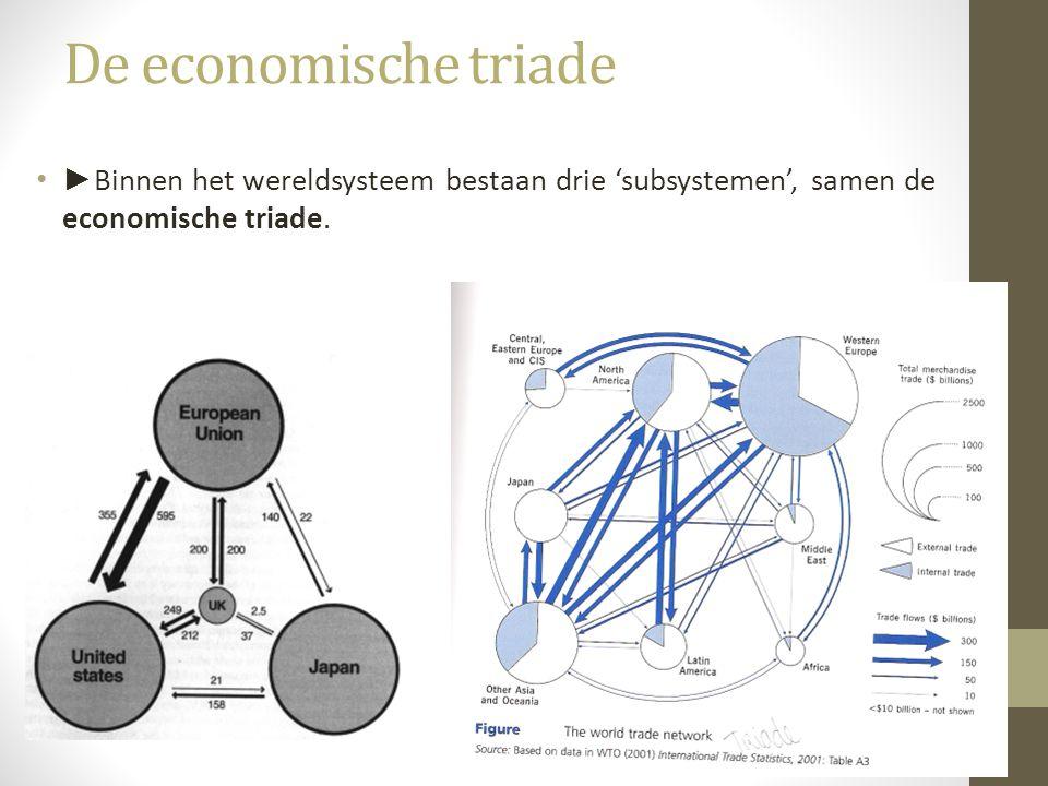 De economische triade •► Binnen het wereldsysteem bestaan drie 'subsystemen', samen de economische triade.