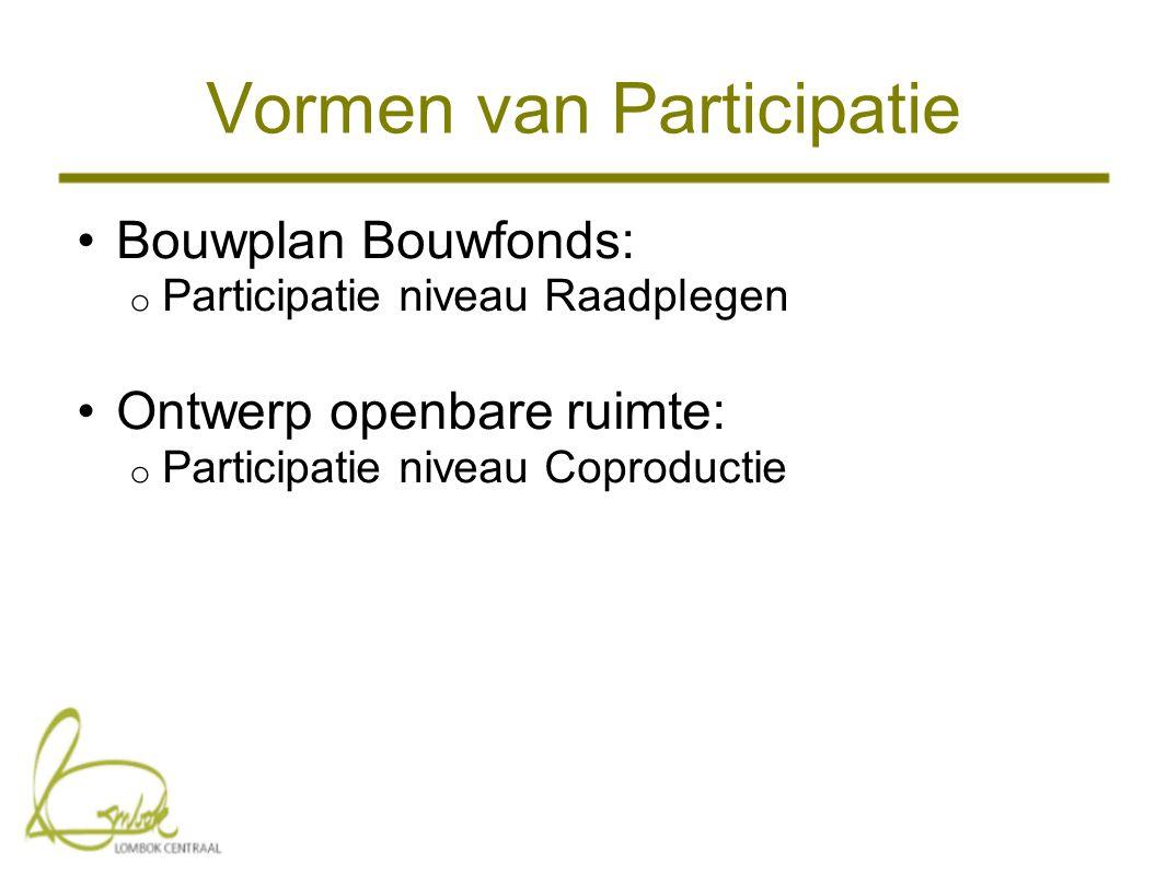 Vormen van Participatie •Bouwplan Bouwfonds: o Participatie niveau Raadplegen •Ontwerp openbare ruimte: o Participatie niveau Coproductie