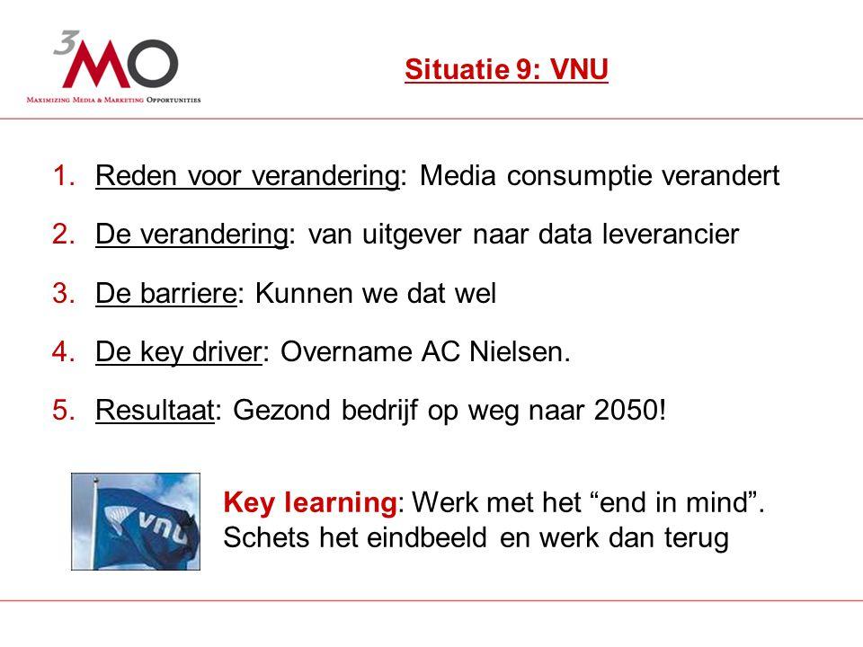 13 Situatie 9: VNU 1.Reden voor verandering: Media consumptie verandert 2.De verandering: van uitgever naar data leverancier 3.De barriere: Kunnen we dat wel 4.De key driver: Overname AC Nielsen.