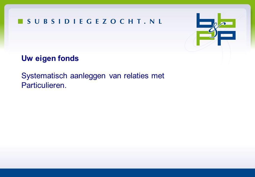 Geografische spreiding Duizenden fondsen in Nederland • Internationaal georiënteerd • Landelijk • Provinciaal • Regionaal • Lokaal Jaarlijks 2 tot 3 miljard beschikbaar!?