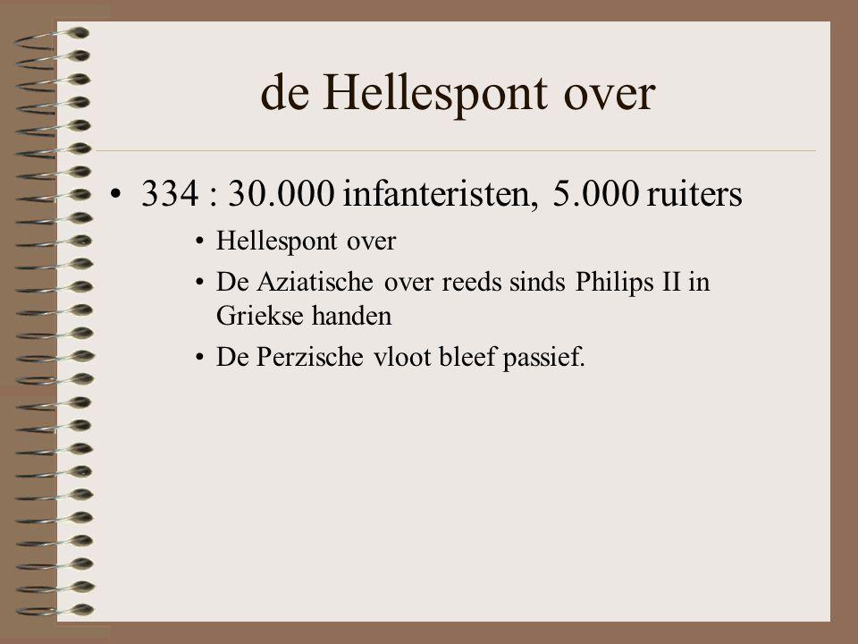 de Hellespont over •334 : 30.000 infanteristen, 5.000 ruiters •Hellespont over •De Aziatische over reeds sinds Philips II in Griekse handen •De Perzische vloot bleef passief.