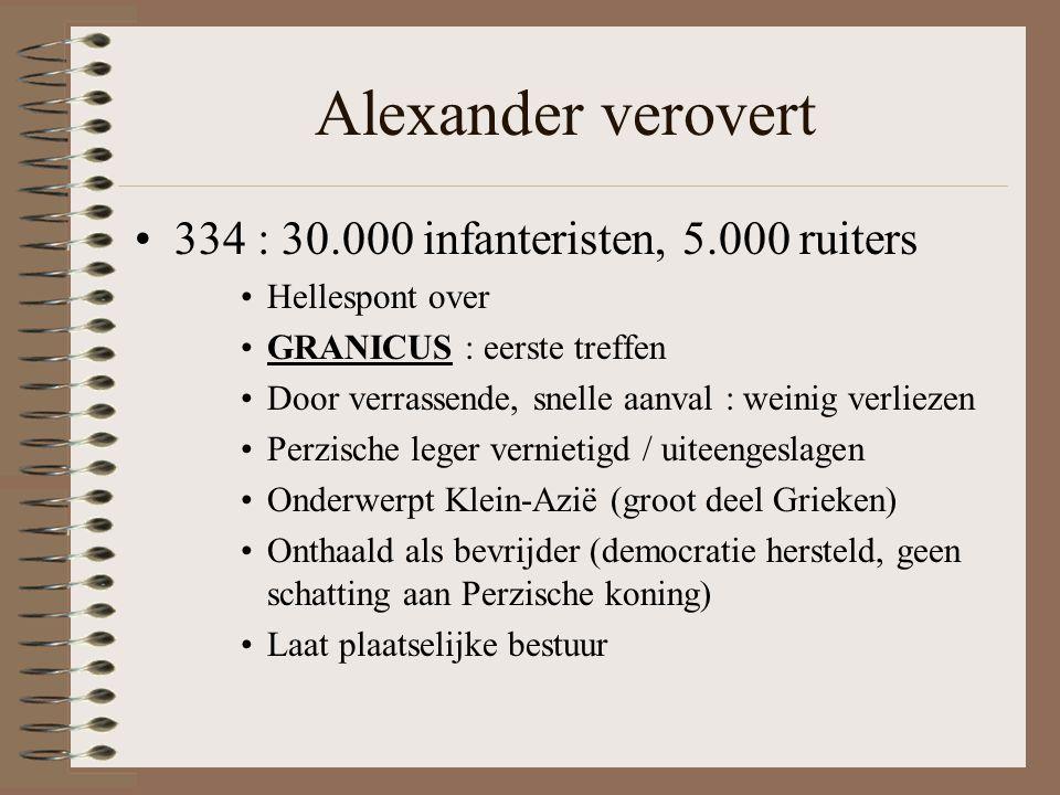 Alexander verovert •334 : 30.000 infanteristen, 5.000 ruiters •Hellespont over •GRANICUS : eerste treffen •Door verrassende, snelle aanval : weinig verliezen •Perzische leger vernietigd / uiteengeslagen •Onderwerpt Klein-Azië (groot deel Grieken) •Onthaald als bevrijder (democratie hersteld, geen schatting aan Perzische koning) •Laat plaatselijke bestuur