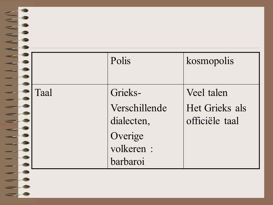 Poliskosmopolis TaalGrieks- Verschillende dialecten, Overige volkeren : barbaroi Veel talen Het Grieks als officiële taal