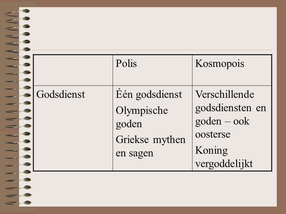 PolisKosmopois GodsdienstÉén godsdienst Olympische goden Griekse mythen en sagen Verschillende godsdiensten en goden – ook oosterse Koning vergoddelijkt