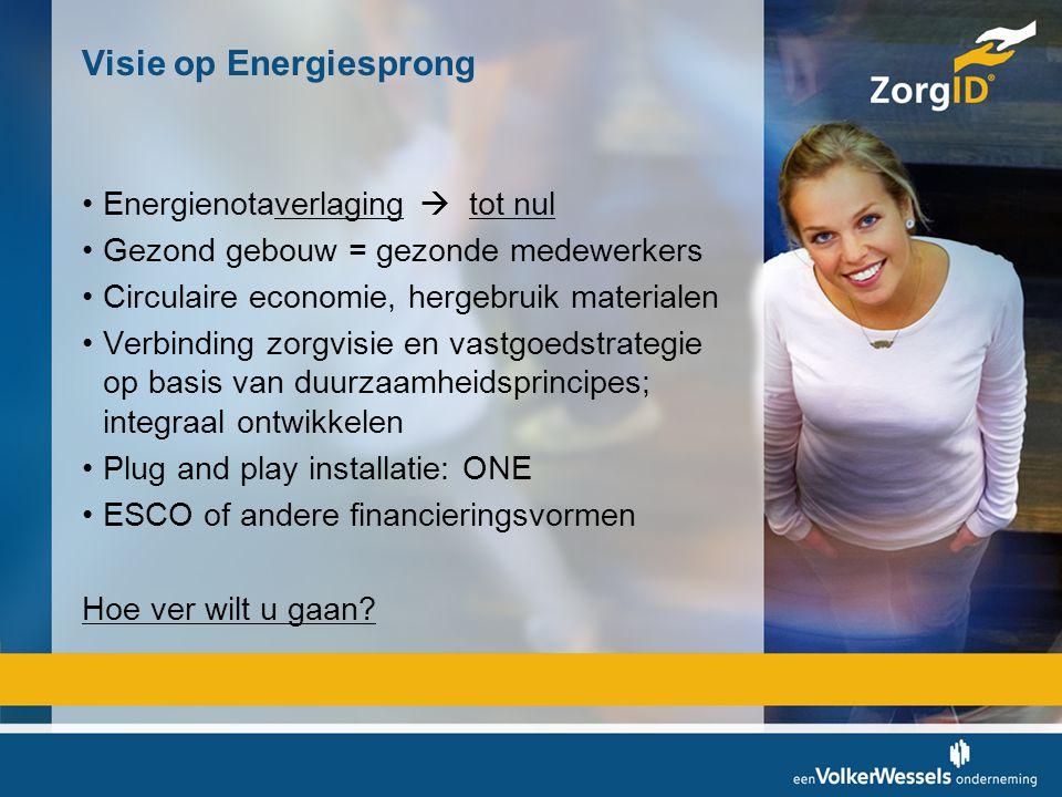 Visie op Energiesprong •Energienotaverlaging  tot nul •Gezond gebouw = gezonde medewerkers •Circulaire economie, hergebruik materialen •Verbinding zo