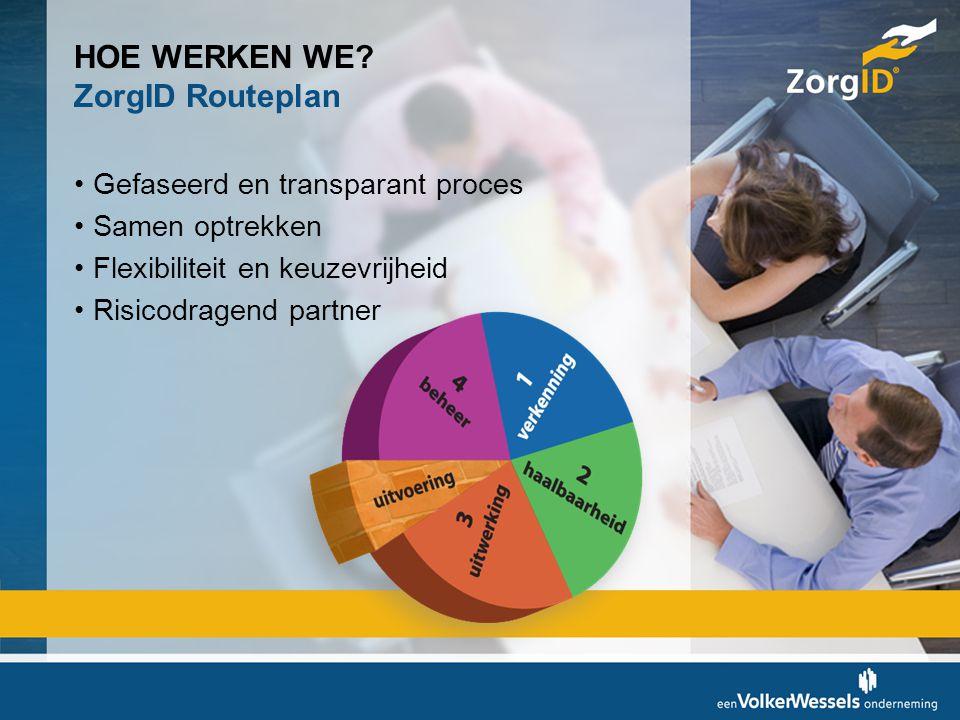 HOE WERKEN WE? ZorgID Routeplan •Gefaseerd en transparant proces •Samen optrekken •Flexibiliteit en keuzevrijheid •Risicodragend partner