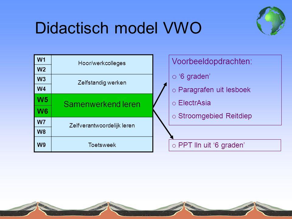 Voorbeeldopdrachten: o '6 graden' o Paragrafen uit lesboek o ElectrAsia o Stroomgebied Reitdiep o PPT lln uit '6 graden' W1 Hoor/werkcolleges W2 W3 Zelfstandig werken W4 W5 Samenwerkend leren W6 W7 Zelfverantwoordelijk leren W8 W9Toetsweek Didactisch model VWO
