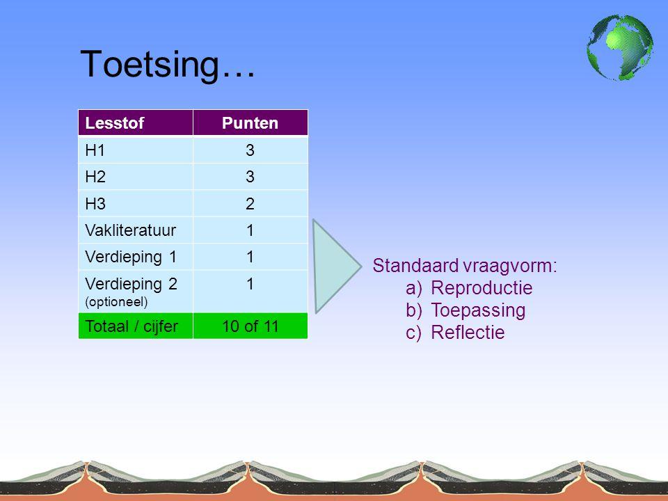 Toetsing… LesstofPunten H13 H23 H32 Vakliteratuur1 Verdieping 11 Verdieping 2 (optioneel) 1 Totaal / cijfer10 of 11 Standaard vraagvorm: a)Reproductie b)Toepassing c)Reflectie
