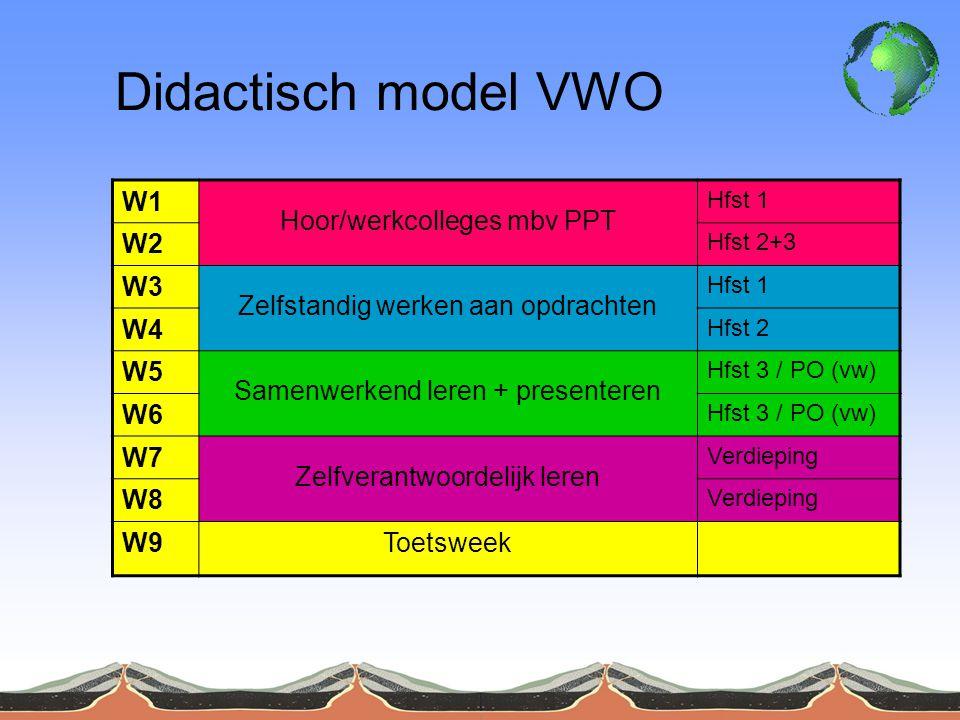 W1 Hoor/werkcolleges mbv PPT Hfst 1 W2 Hfst 2+3 W3 Zelfstandig werken aan opdrachten Hfst 1 W4 Hfst 2 W5 Samenwerkend leren + presenteren Hfst 3 / PO (vw) W6 Hfst 3 / PO (vw) W7 Zelfverantwoordelijk leren Verdieping W8 Verdieping W9Toetsweek Didactisch model VWO