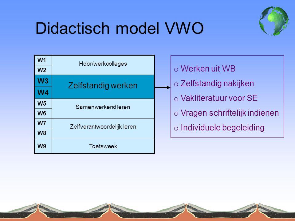 o Werken uit WB o Zelfstandig nakijken o Vakliteratuur voor SE o Vragen schriftelijk indienen o Individuele begeleiding W1 Hoor/werkcolleges W2 W3 Zelfstandig werken W4 W5 Samenwerkend leren W6 W7 Zelfverantwoordelijk leren W8 W9Toetsweek Didactisch model VWO
