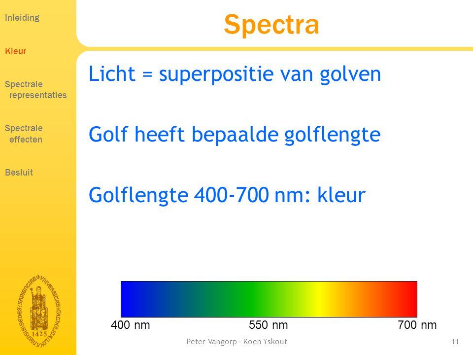 Peter Vangorp - Koen Yskout11 Spectra Licht = superpositie van golven Golf heeft bepaalde golflengte Golflengte 400-700 nm: kleur 400 nm700 nm550 nm Inleiding Kleur Spectrale representaties Spectrale effecten Besluit