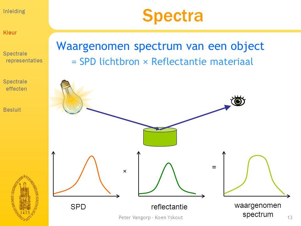 Peter Vangorp - Koen Yskout13 Spectra Waargenomen spectrum van een object = SPD lichtbron × Reflectantie materiaal × = SPDreflectantie waargenomen spectrum Inleiding Kleur Spectrale representaties Spectrale effecten Besluit