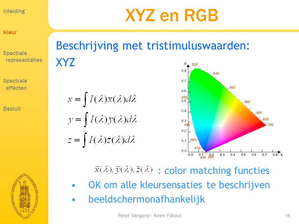 Peter Vangorp - Koen Yskout16 XYZ en RGB Beschrijving met tristimuluswaarden: XYZ : color matching functies •OK om alle kleursensaties te beschrijven •beeldschermonafhankelijk Inleiding Kleur Spectrale representaties Spectrale effecten Besluit