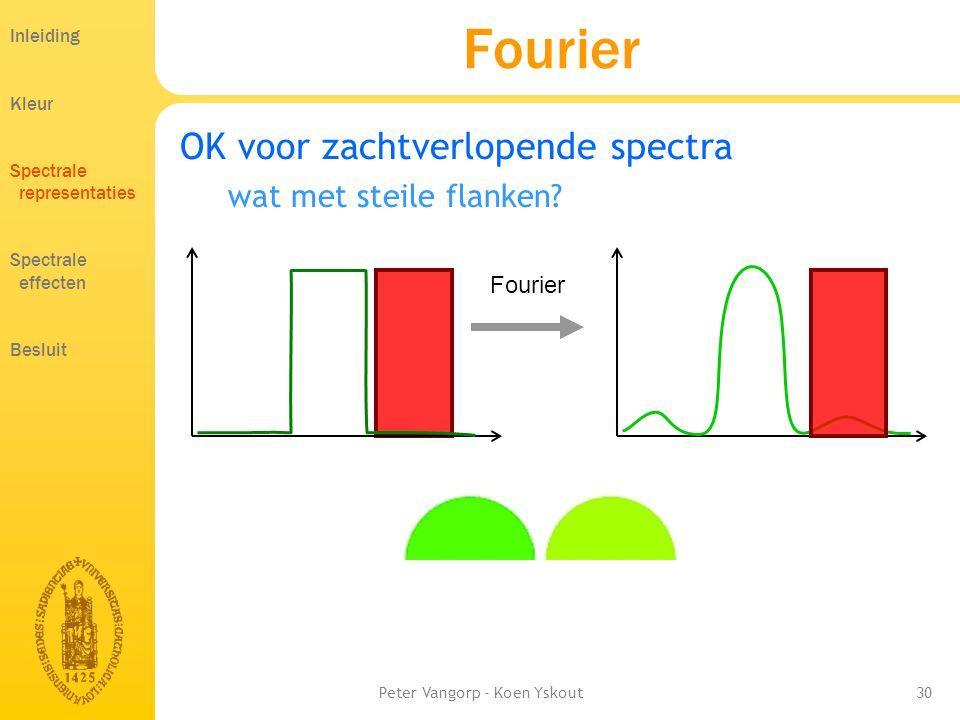 Peter Vangorp - Koen Yskout30 Fourier OK voor zachtverlopende spectra wat met steile flanken.