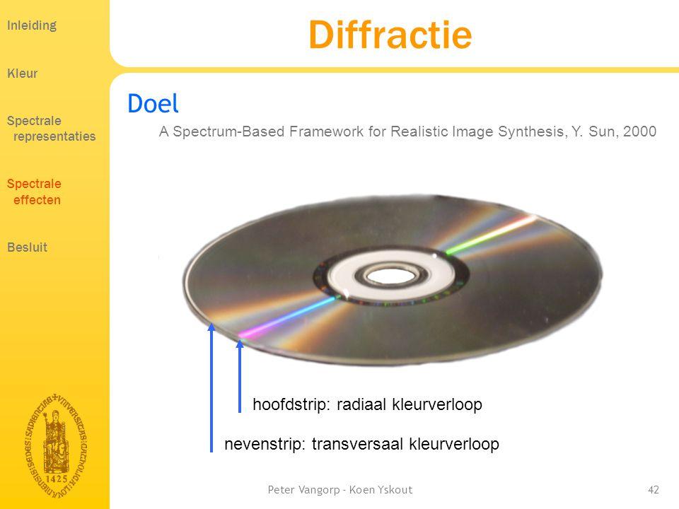 Peter Vangorp - Koen Yskout42 Diffractie Doel Inleiding Kleur Spectrale representaties Spectrale effecten Besluit hoofdstrip: radiaal kleurverloop nevenstrip: transversaal kleurverloop A Spectrum-Based Framework for Realistic Image Synthesis, Y.
