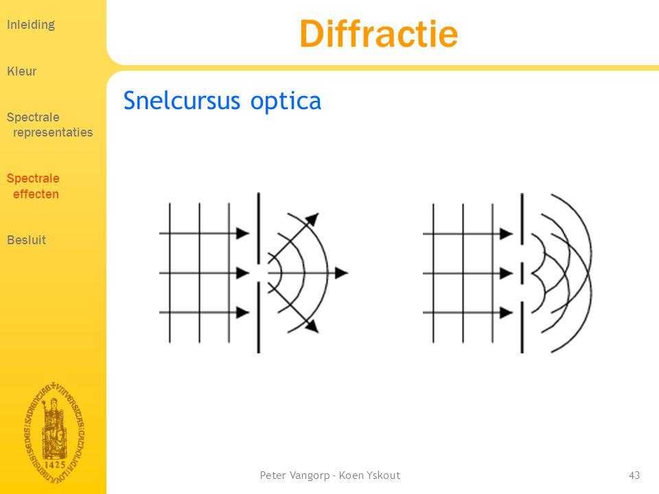 Peter Vangorp - Koen Yskout43 Diffractie Snelcursus optica Inleiding Kleur Spectrale representaties Spectrale effecten Besluit
