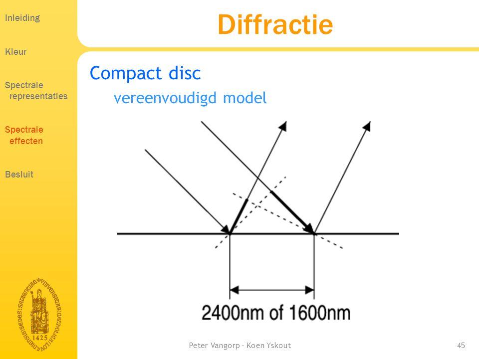 Peter Vangorp - Koen Yskout45 Diffractie Compact disc vereenvoudigd model Inleiding Kleur Spectrale representaties Spectrale effecten Besluit