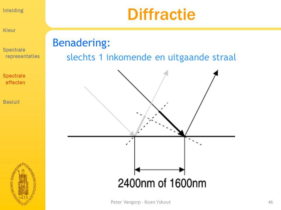 Peter Vangorp - Koen Yskout46 Diffractie Benadering: slechts 1 inkomende en uitgaande straal Inleiding Kleur Spectrale representaties Spectrale effecten Besluit