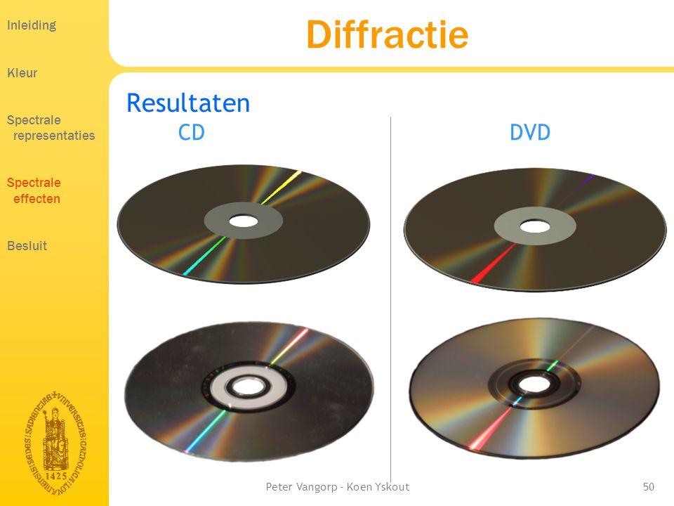 Peter Vangorp - Koen Yskout50 Diffractie Resultaten Inleiding Kleur Spectrale representaties Spectrale effecten Besluit CDDVD