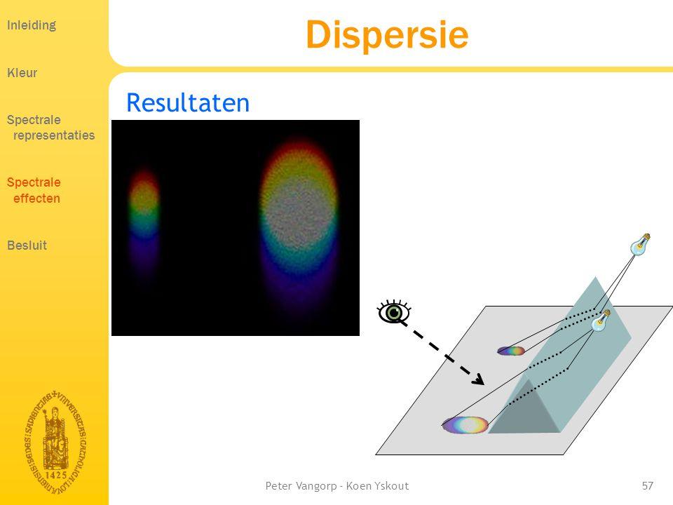 Peter Vangorp - Koen Yskout57 Dispersie Resultaten Inleiding Kleur Spectrale representaties Spectrale effecten Besluit