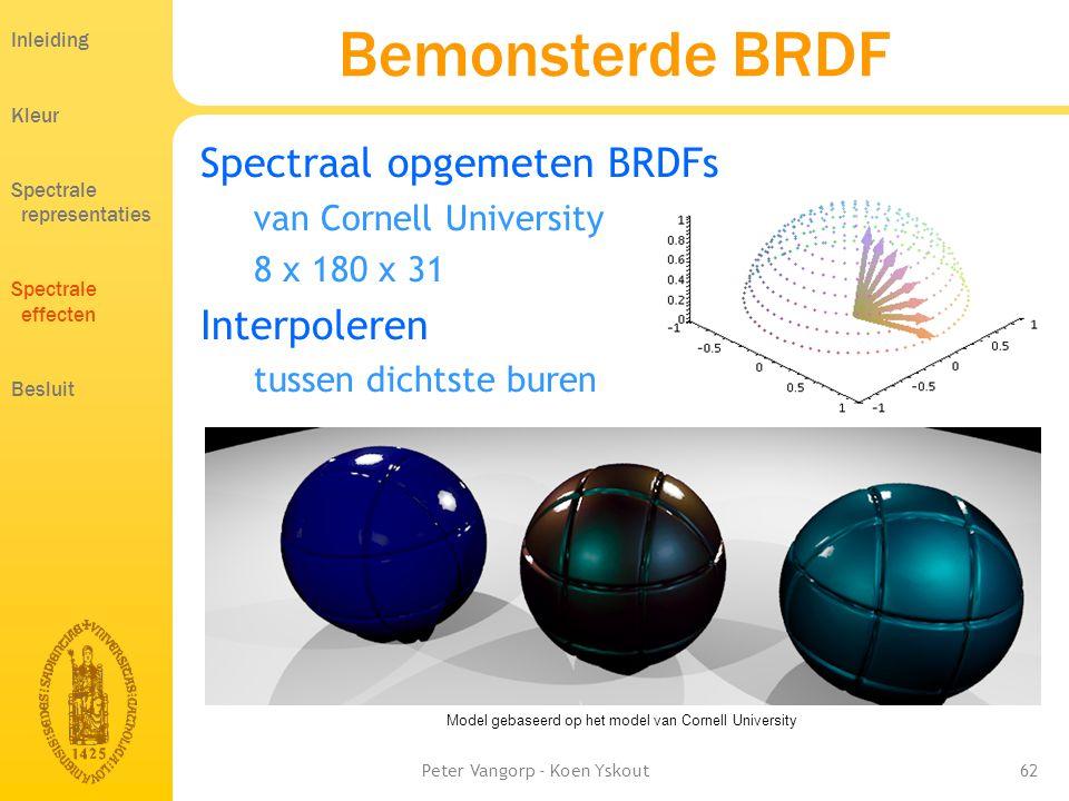 Peter Vangorp - Koen Yskout62 Bemonsterde BRDF Inleiding Kleur Spectrale representaties Spectrale effecten Besluit Spectraal opgemeten BRDFs van Cornell University 8 x 180 x 31 Interpoleren tussen dichtste buren Model gebaseerd op het model van Cornell University