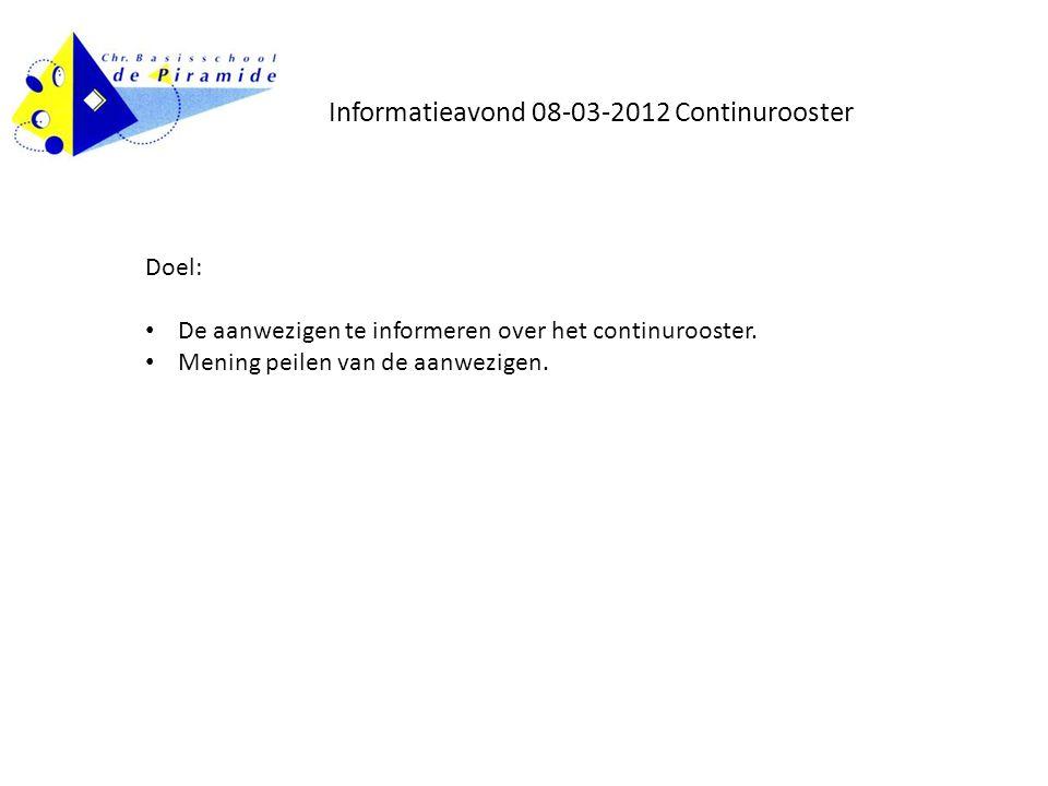 Informatieavond 08-03-2012 Continurooster Doel: • De aanwezigen te informeren over het continurooster.