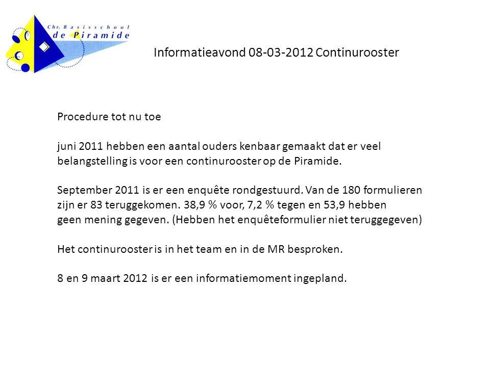 Informatieavond 08-03-2012 Continurooster Procedure tot nu toe juni 2011 hebben een aantal ouders kenbaar gemaakt dat er veel belangstelling is voor een continurooster op de Piramide.