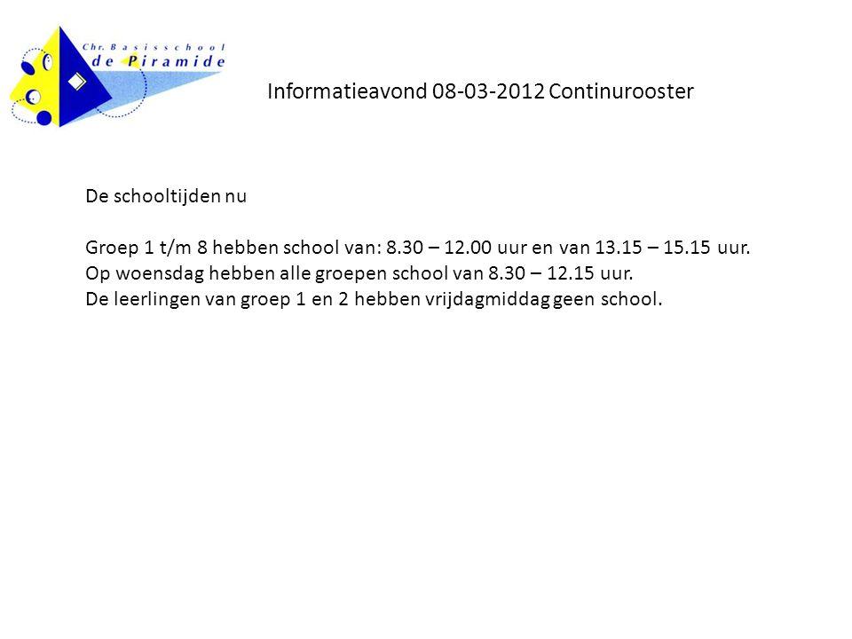 Informatieavond 08-03-2012 Continurooster De schooltijden nu Groep 1 t/m 8 hebben school van: 8.30 – 12.00 uur en van 13.15 – 15.15 uur.