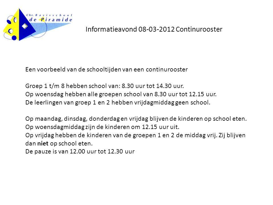 Informatieavond 08-03-2012 Continurooster Een voorbeeld van de schooltijden van een continurooster Groep 1 t/m 8 hebben school van: 8.30 uur tot 14.30 uur.