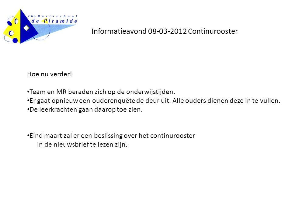 Informatieavond 08-03-2012 Continurooster Hoe nu verder.