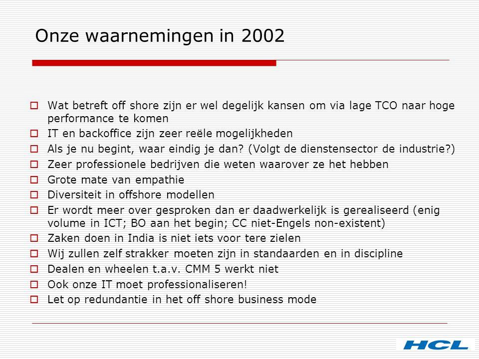 Evaluatie pilot projecten 2004  Er is een business case  Communicatie is een key issue (en een uitdaging)  Nederlanders moeten het Engels beheersen  Zelfs database conversies zijn stevige projecten  Discipline in management is een noodzaak (de fabriek staat snel stil)  Kwaliteit van de projectmedewerkers is echt goed  Indiers zijn niet zo assertief als de Nederlanders (!)  Duwen op tijd leidt tot concessies aan de kwaliteit  Discipline en accuraatheid moet al in het RfP proces beginnen (rapportage!)  Visa  SARS
