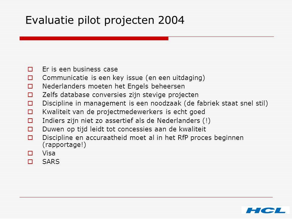 Evaluatie pilot projecten 2004  Er is een business case  Communicatie is een key issue (en een uitdaging)  Nederlanders moeten het Engels beheersen