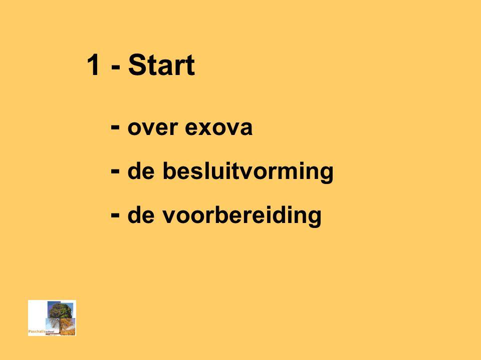 1 - Start - over exova - de besluitvorming - de voorbereiding