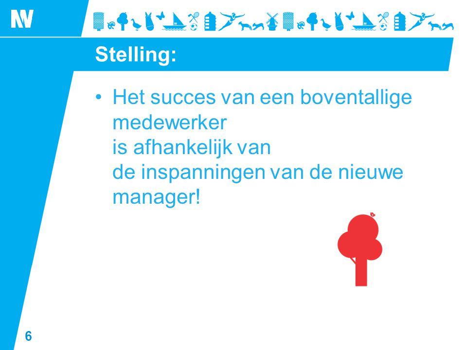 6 Stelling: •Het succes van een boventallige medewerker is afhankelijk van de inspanningen van de nieuwe manager!